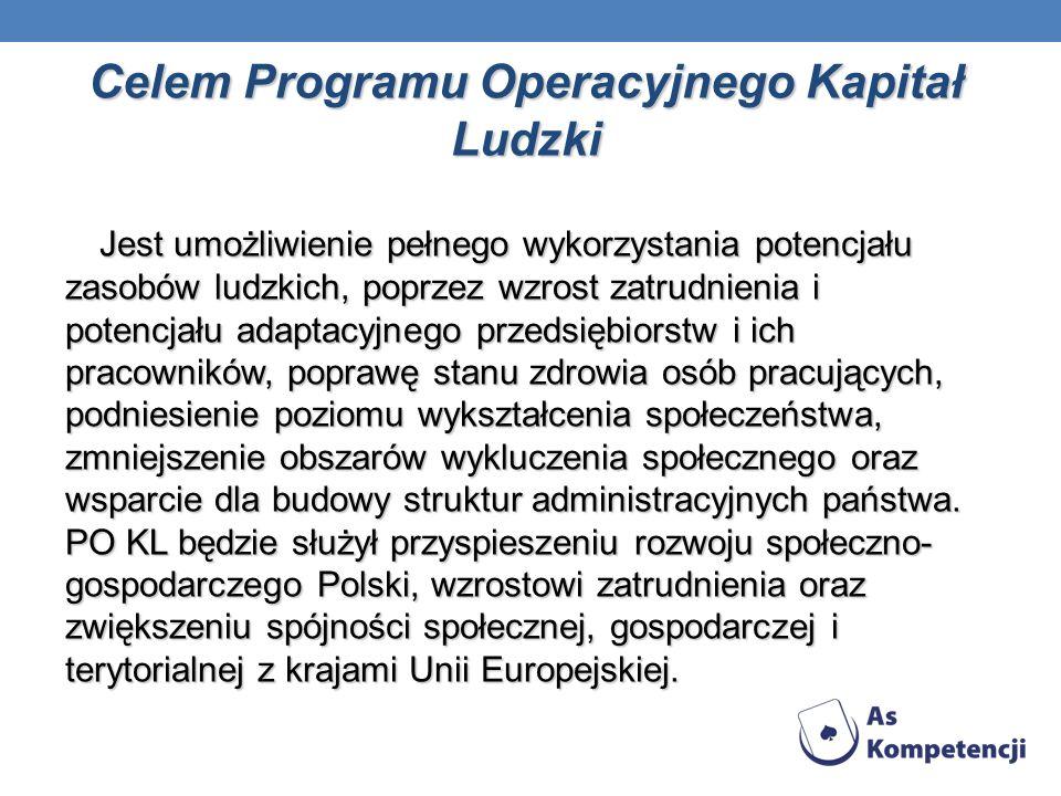 Celem Programu Operacyjnego Kapitał Ludzki