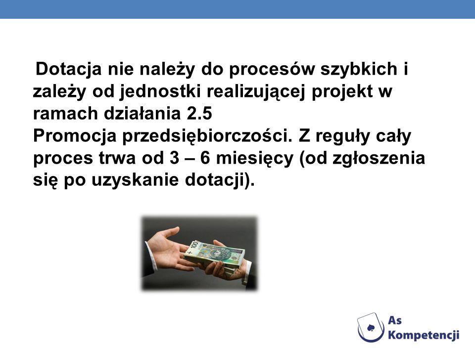 Dotacja nie należy do procesów szybkich i zależy od jednostki realizującej projekt w ramach działania 2.5
