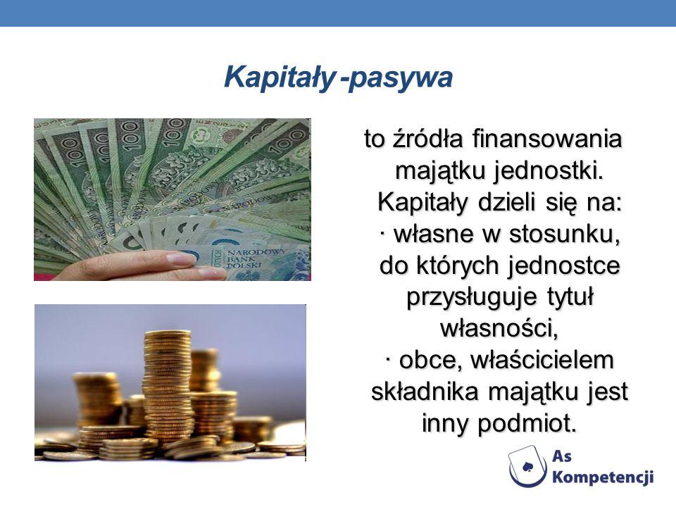 Kapitały -pasywa