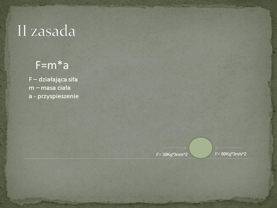 II zasada F=m*a F – działająca siła m – masa ciała a - przyspieszenie