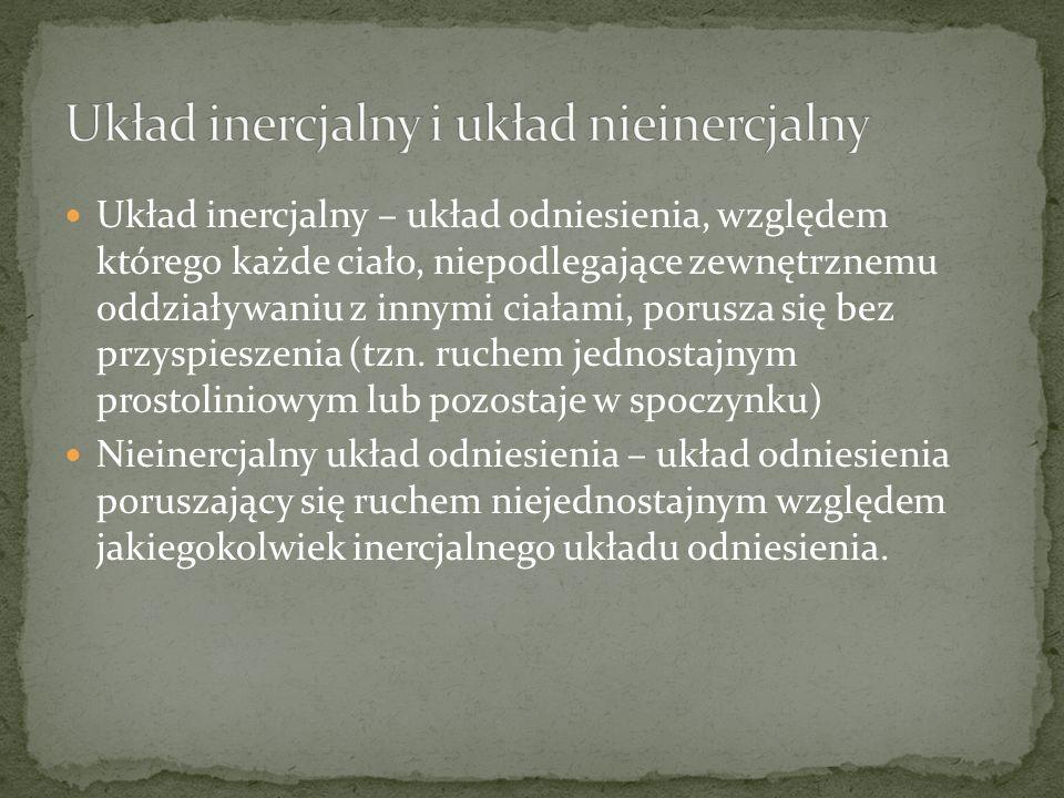 Układ inercjalny i układ nieinercjalny