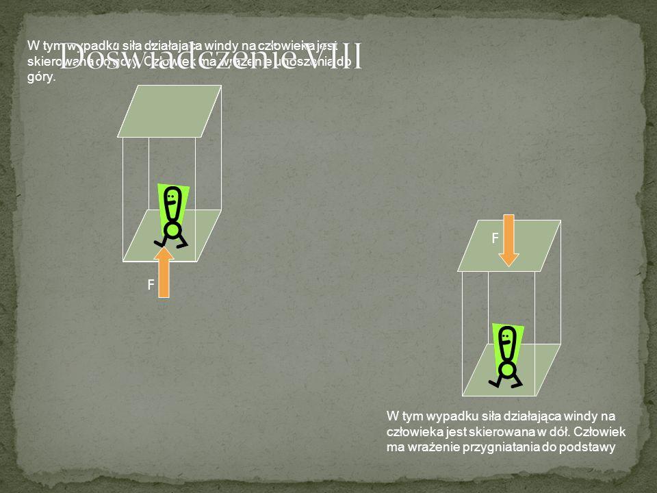 Doświadczenie VIIIW tym wypadku siła działająca windy na człowieka jest skierowana do góry. Człowiek ma wrażenie unoszenia do góry.