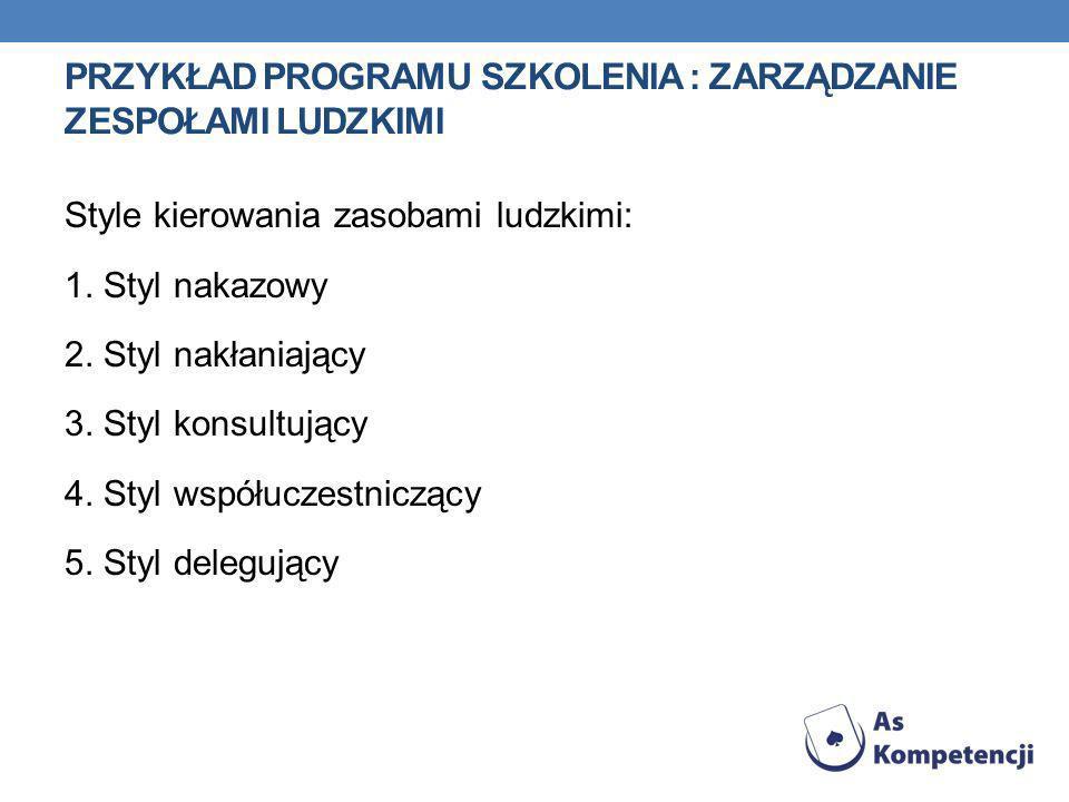 Przykład programu szkolenia : zarządzanie zespołami ludzkimi