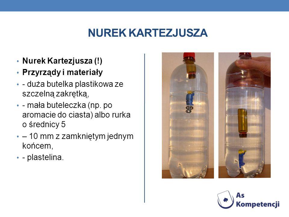 Nurek Kartezjusza Nurek Kartezjusza (!) Przyrządy i materiały
