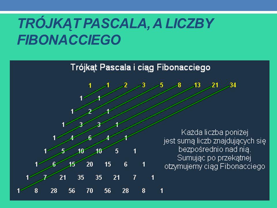 TRÓJKĄT PASCALA, A LICZBY FIBONACCIEGO