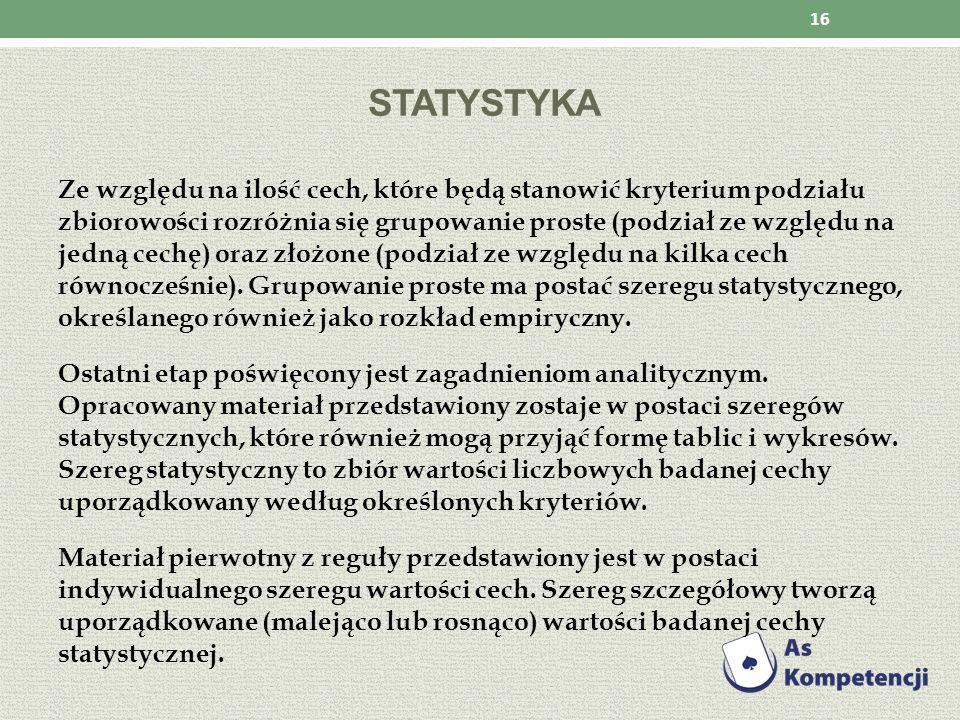 statystyka