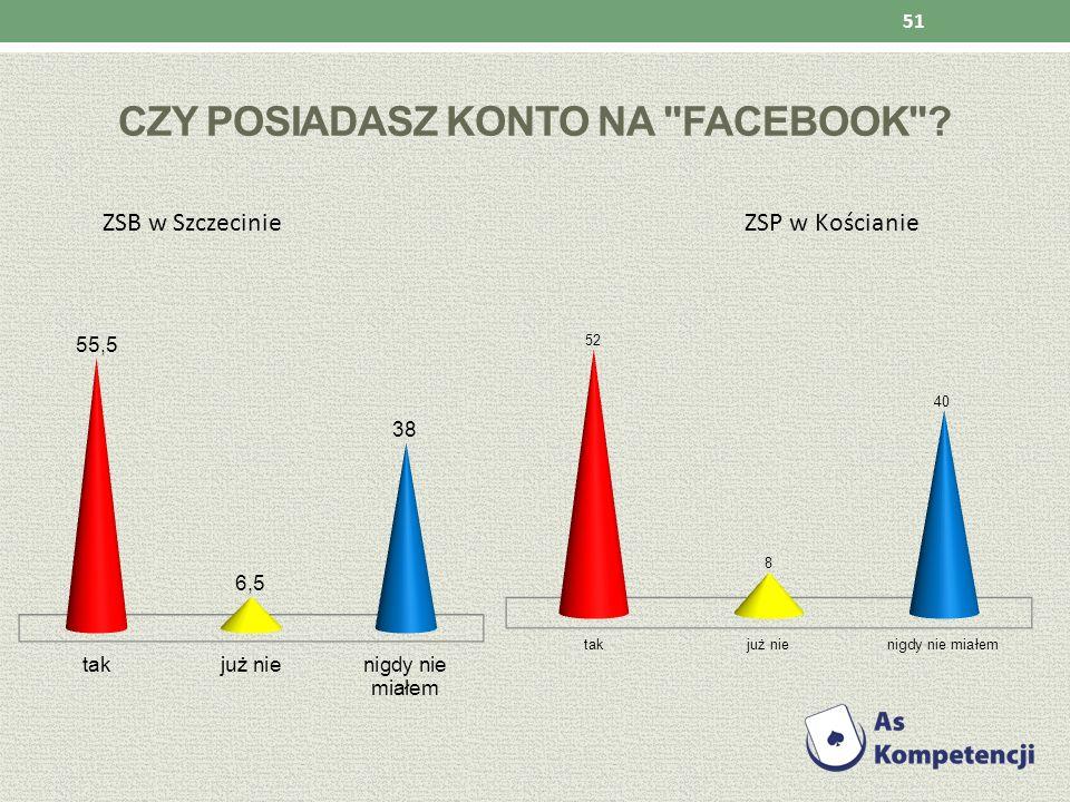 Czy posiadasz konto na facebook