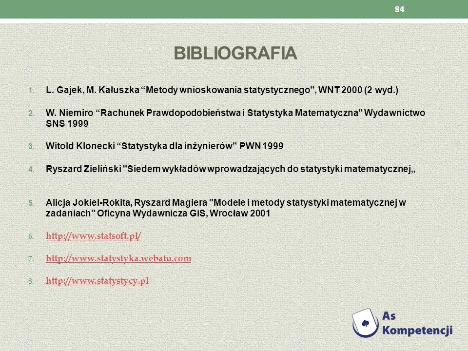 Bibliografia L. Gajek, M. Kałuszka Metody wnioskowania statystycznego , WNT 2000 (2 wyd.)