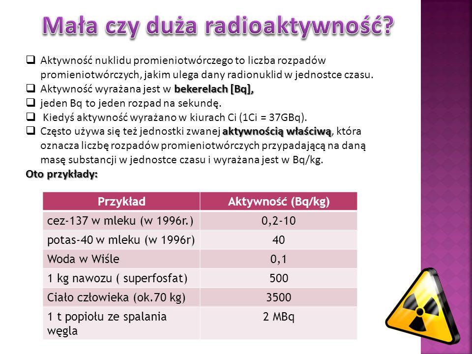 Mała czy duża radioaktywność