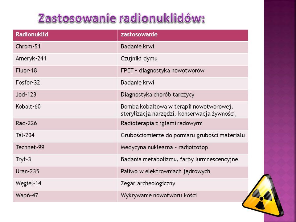 Zastosowanie radionuklidów:
