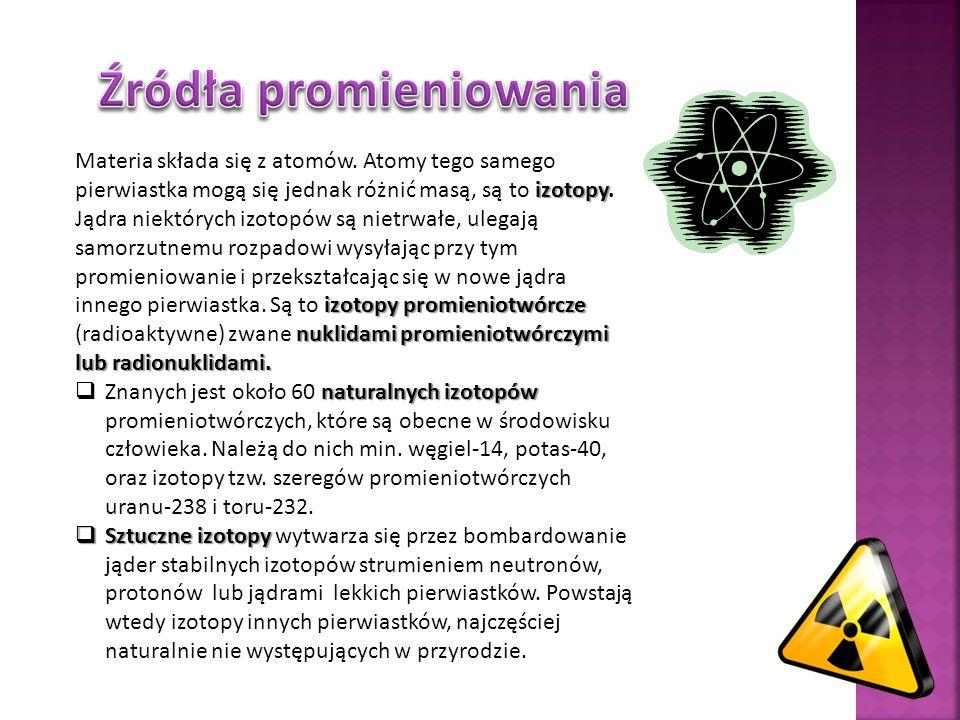 Źródła promieniowania