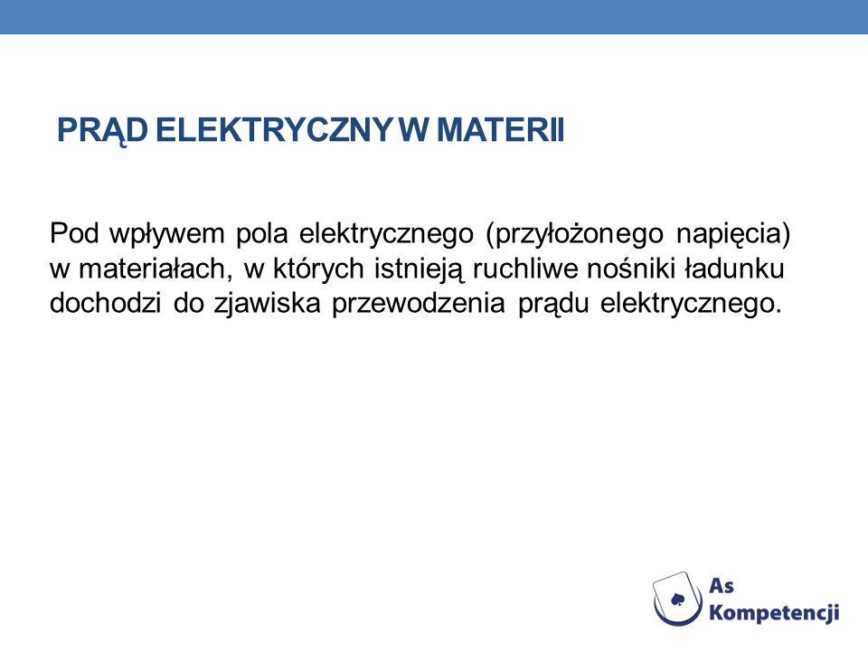 Prąd elektryczny w materii