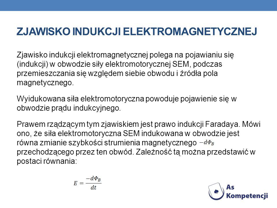 Zjawisko indukcji elektromagnetycznej