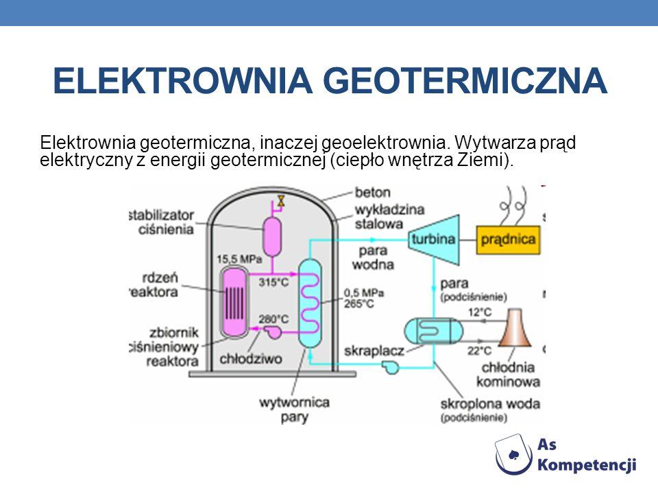 Elektrownia geotermiczna