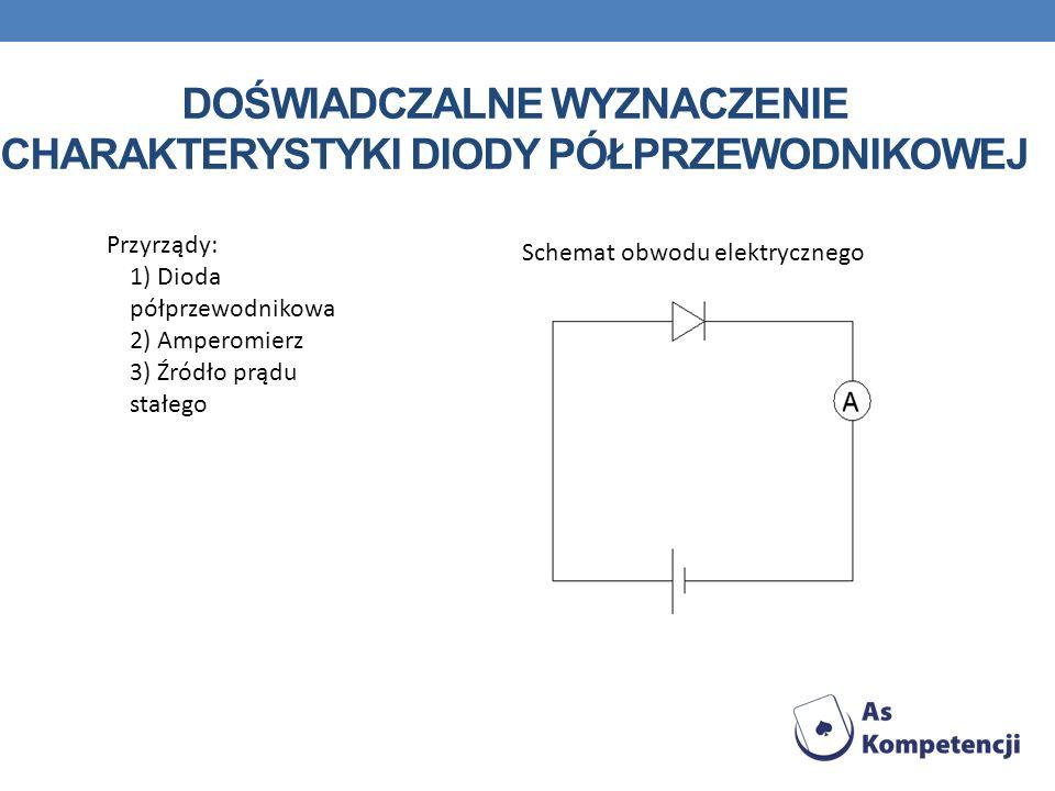 Doświadczalne wyznaczenie charakterystyki diody półprzewodnikowej