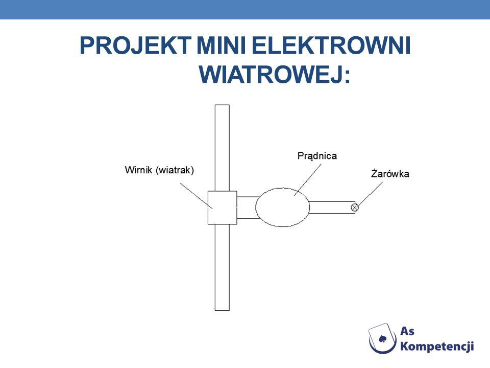 Projekt mini elektrowni wiatrowej: