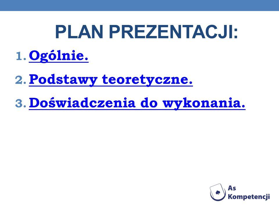 Plan prezentacji: Ogólnie. Podstawy teoretyczne.
