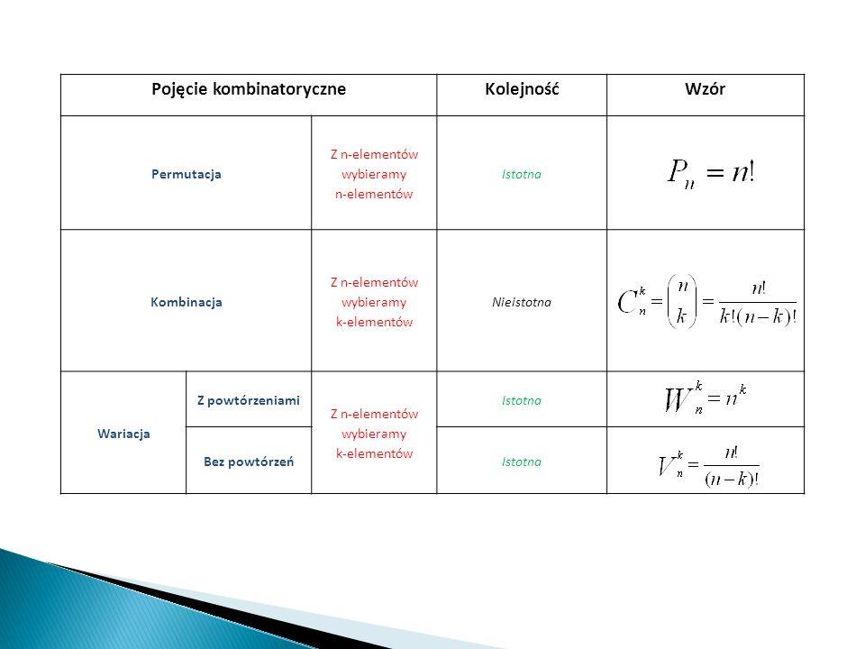 Pojęcie kombinatoryczne