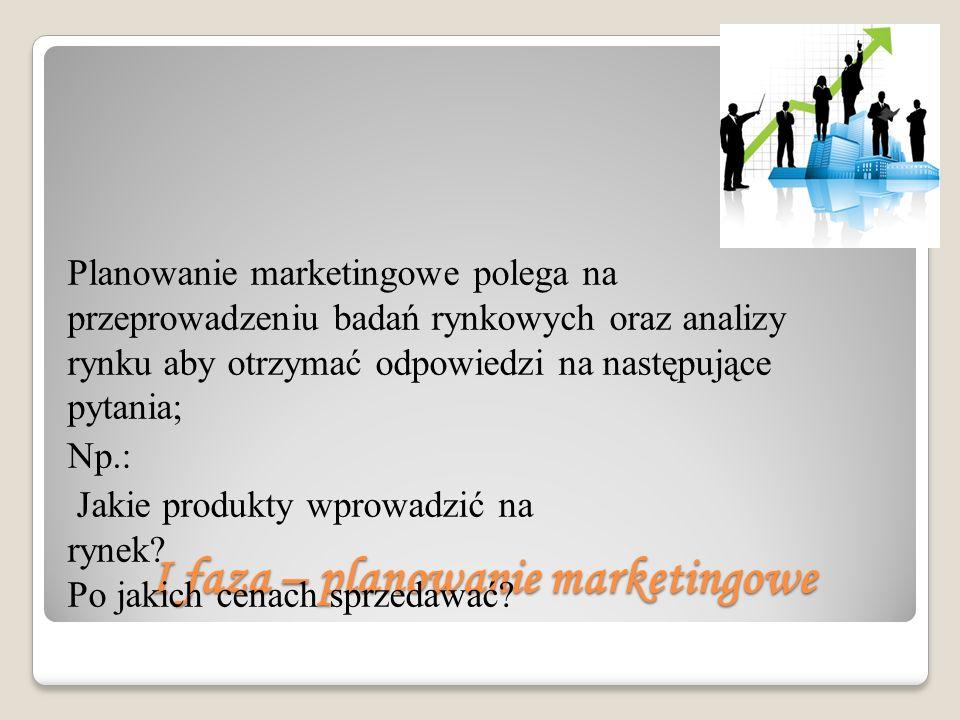 I faza – planowanie marketingowe