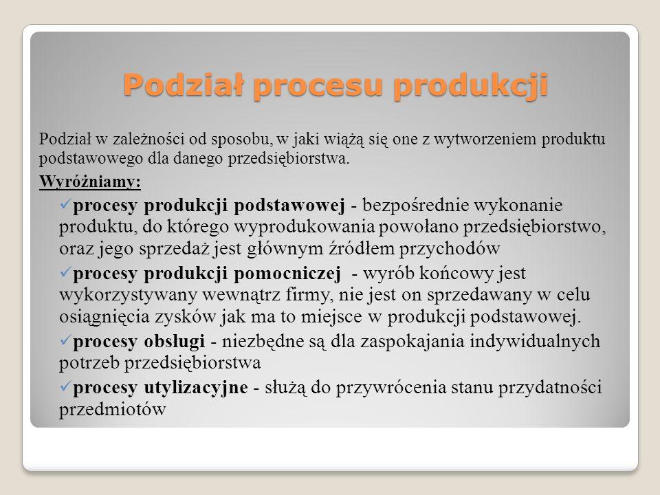 Podział procesu produkcji