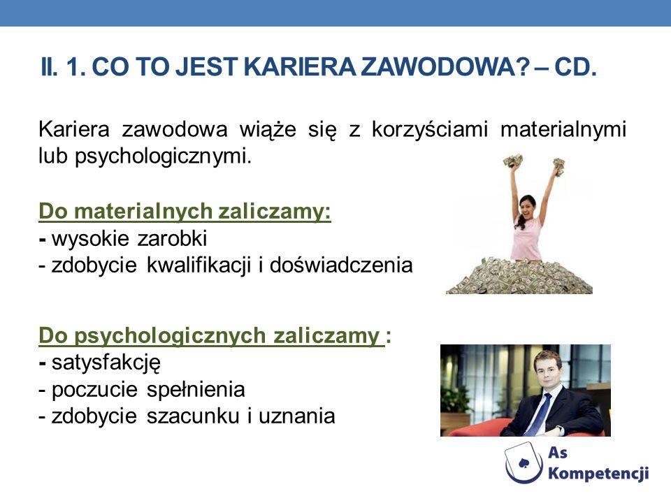 II. 1. Co to jest kariera zawodowa – cd.