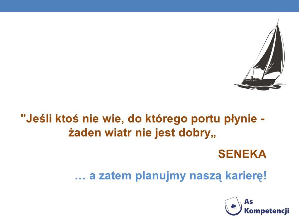 """Jeśli ktoś nie wie, do którego portu płynie - żaden wiatr nie jest dobry"""""""
