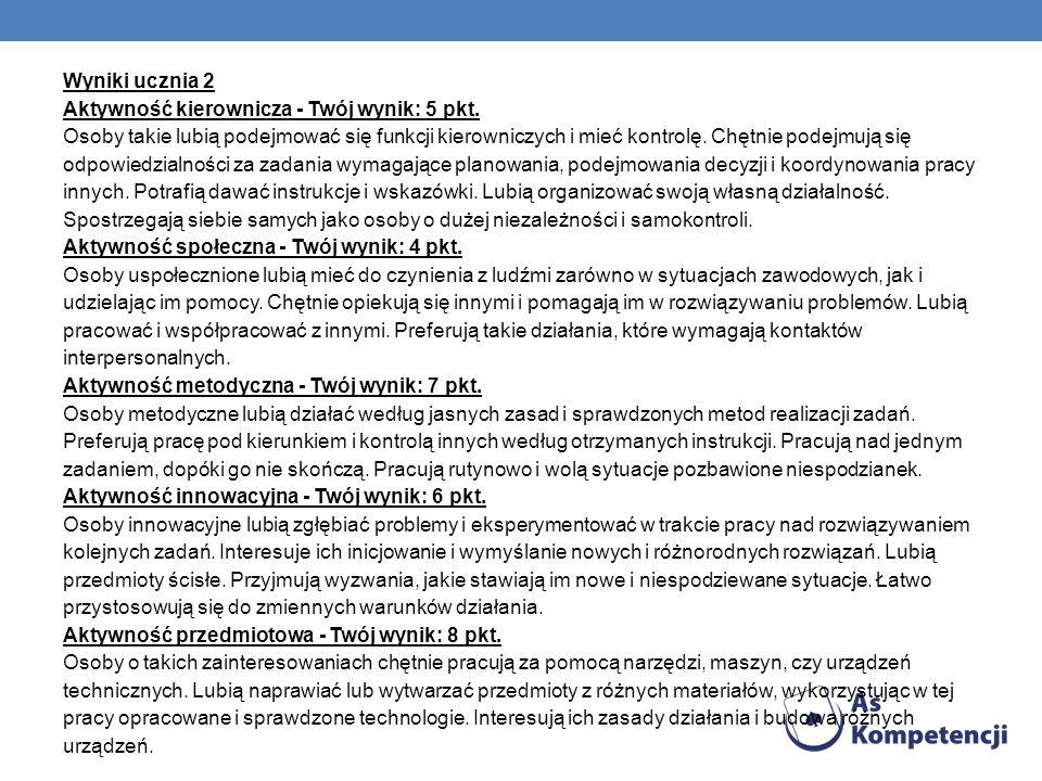 Wyniki ucznia 2 Aktywność kierownicza - Twój wynik: 5 pkt