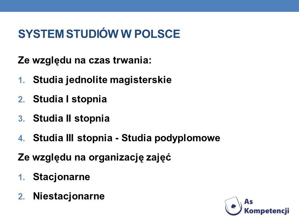 System studiów w Polsce