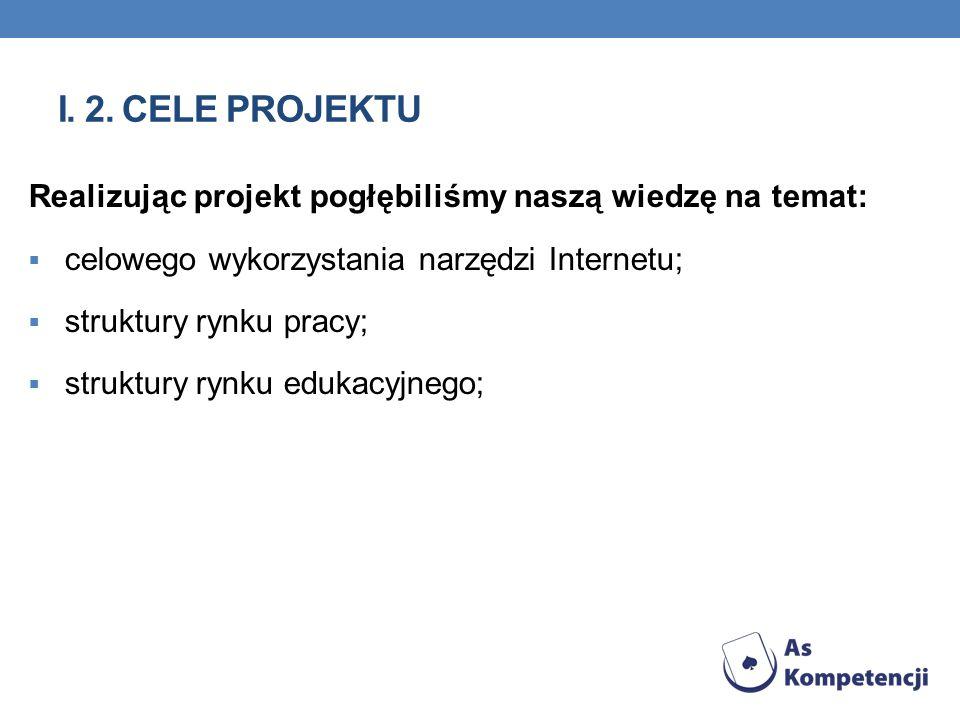 I. 2. Cele projektu Realizując projekt pogłębiliśmy naszą wiedzę na temat: celowego wykorzystania narzędzi Internetu;