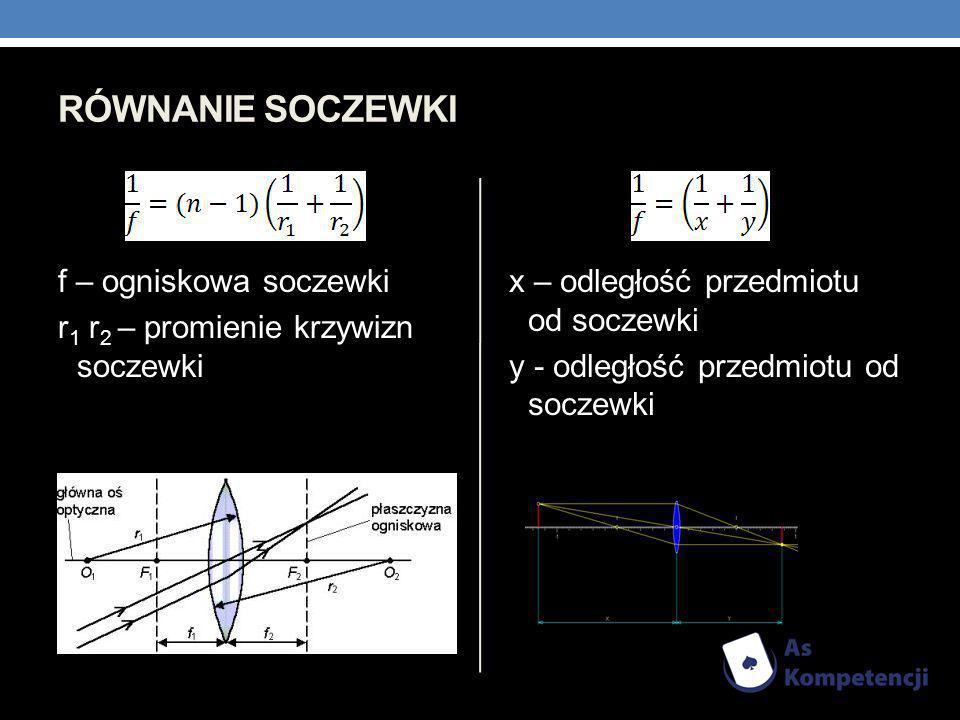 Równanie soczewki f – ogniskowa soczewki r1 r2 – promienie krzywizn soczewki