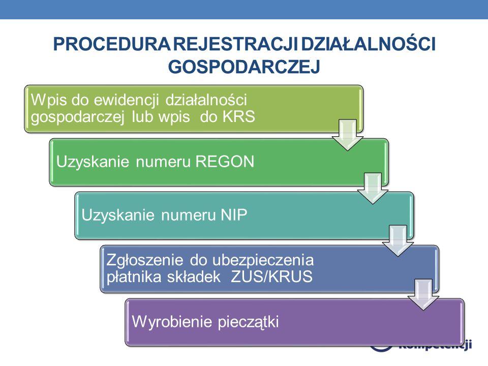 Procedura rejestracji działalności gospodarczej