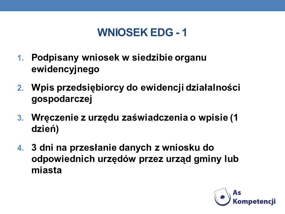 Wniosek edg - 1 Podpisany wniosek w siedzibie organu ewidencyjnego