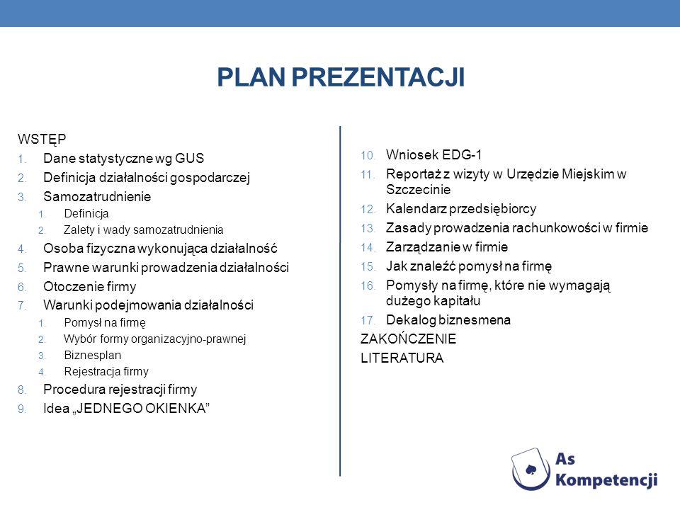 Plan prezentacji WSTĘP Dane statystyczne wg GUS