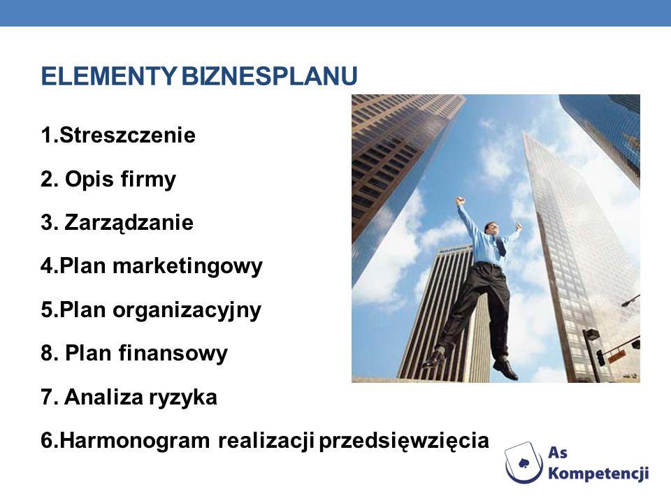 ELEMENTY BIZNESPLANU