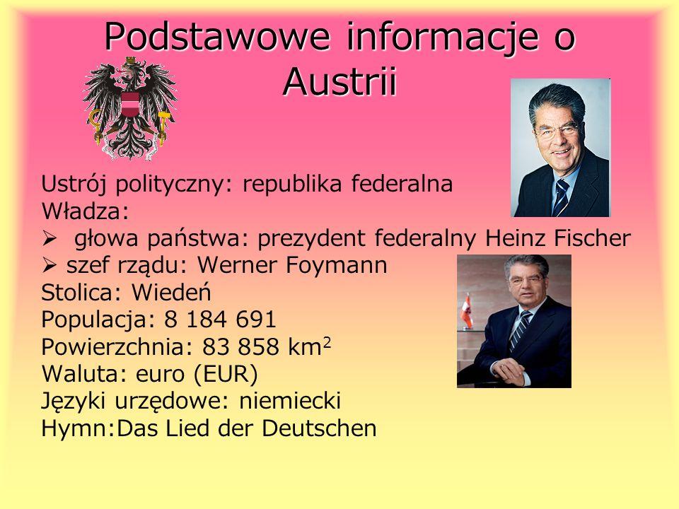 Podstawowe informacje o Austrii