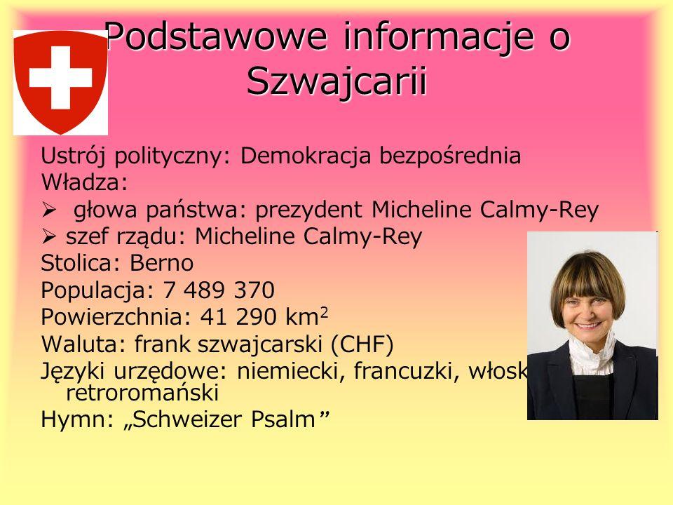 Podstawowe informacje o Szwajcarii