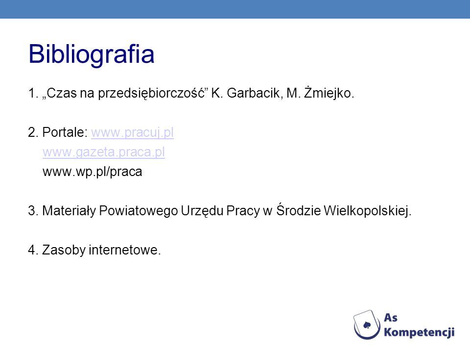 """Bibliografia 1. """"Czas na przedsiębiorczość K. Garbacik, M. Żmiejko."""