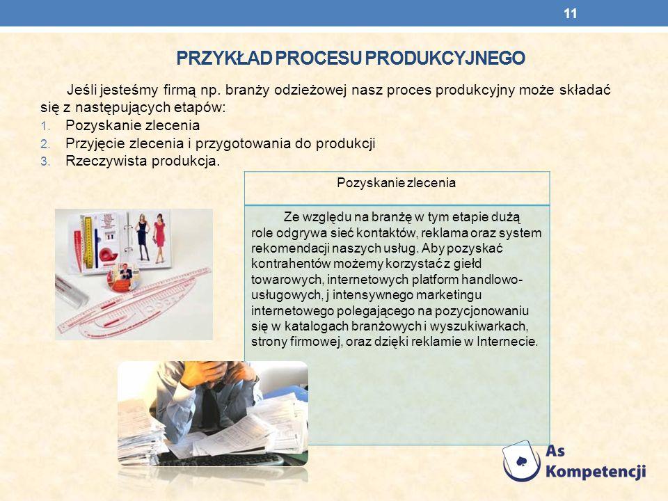 Przykład procesu produkcyjnego