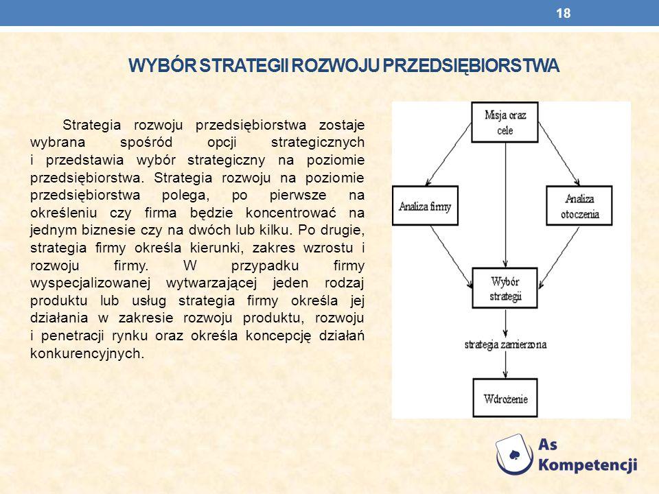 Wybór strategii rozwoju przedsiębiorstwa