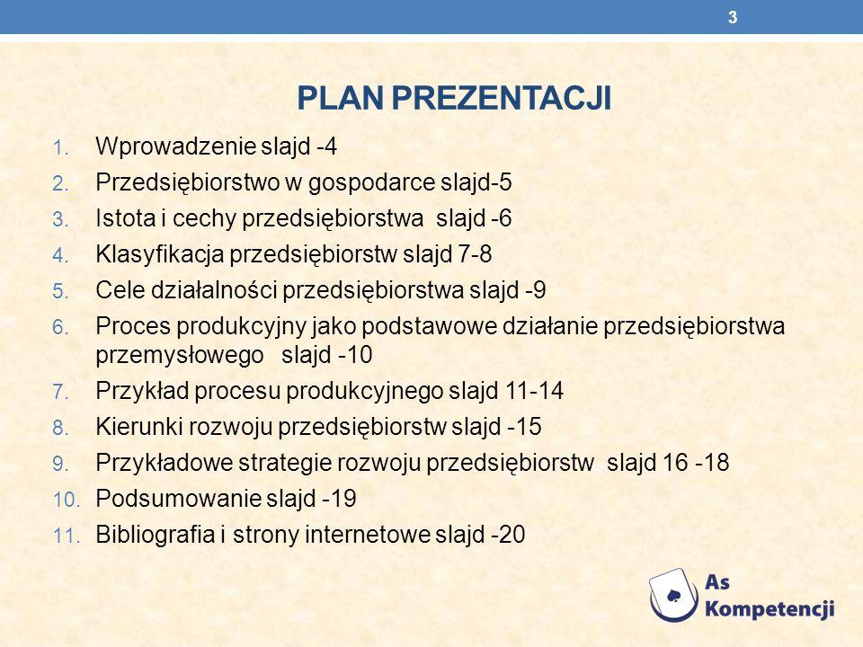 PLAN PREZENTACJI Wprowadzenie slajd -4