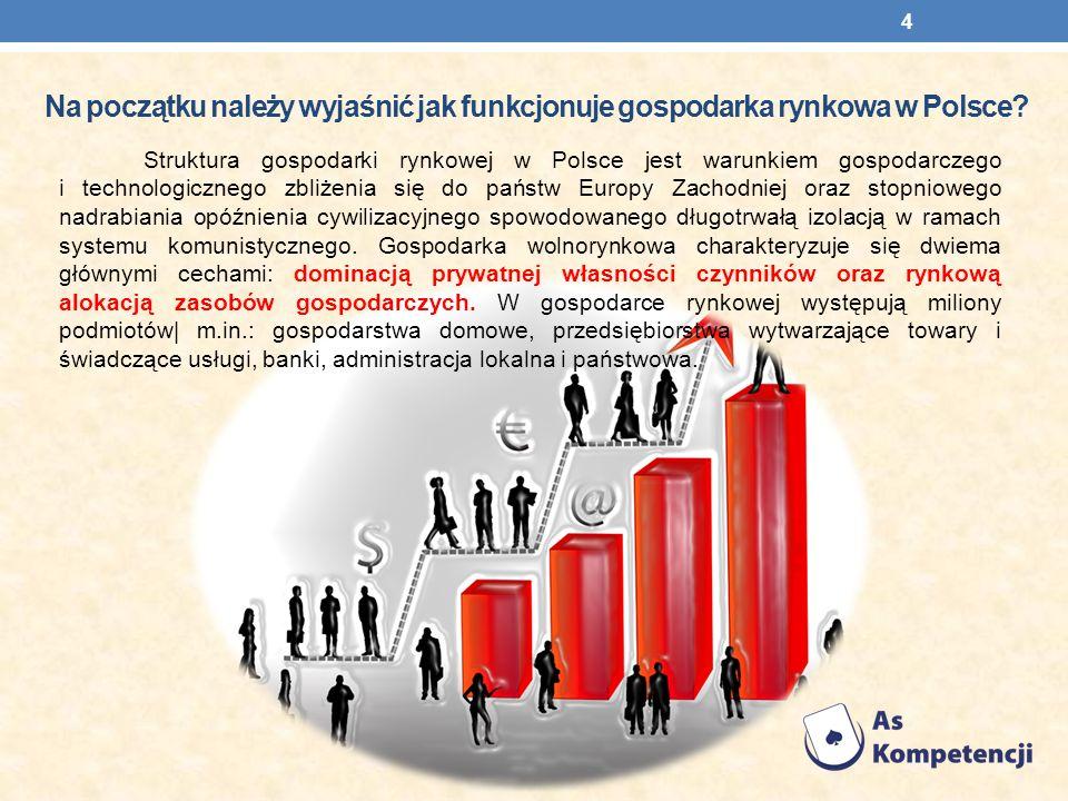 Na początku należy wyjaśnić jak funkcjonuje gospodarka rynkowa w Polsce