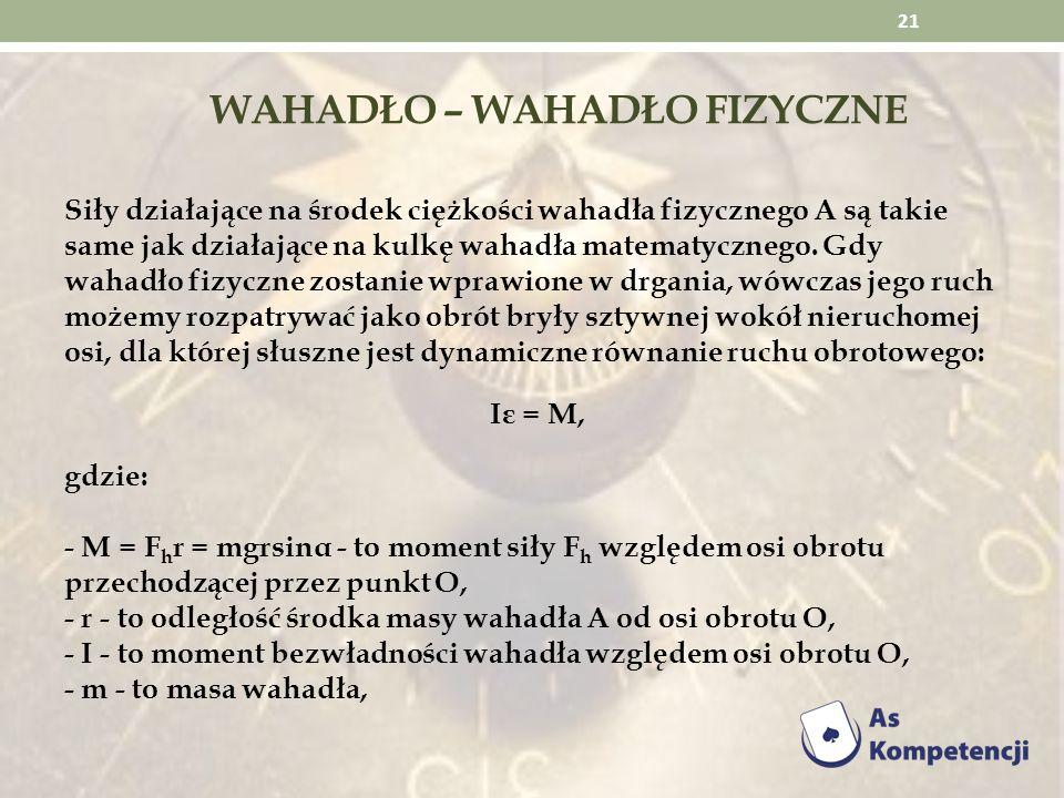 Wahadło – wahadło Fizyczne