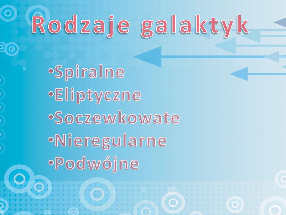 Rodzaje galaktyk Spiralne Eliptyczne Soczewkowate Nieregularne