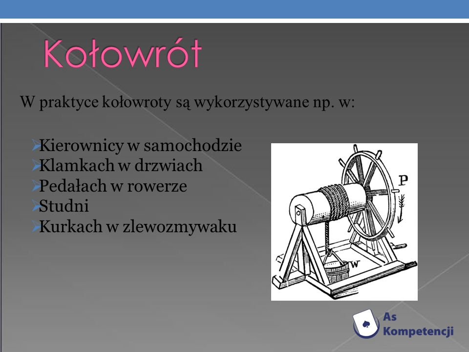 W praktyce kołowroty są wykorzystywane np. w: