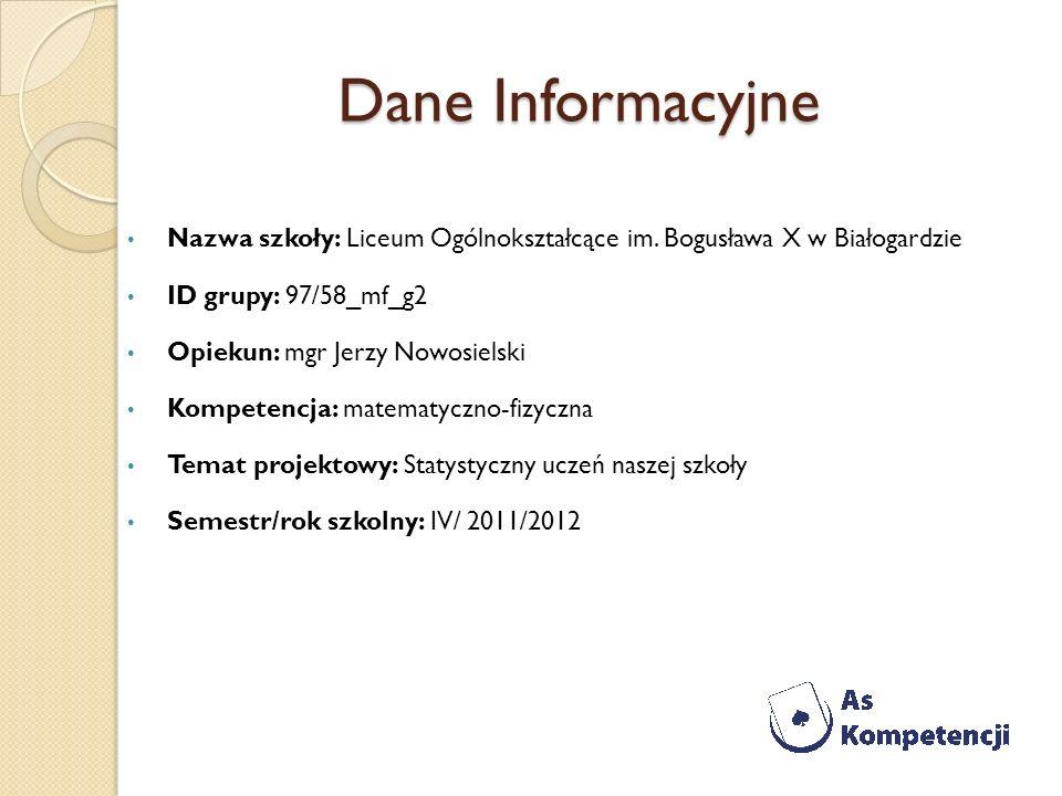 Dane Informacyjne Nazwa szkoły: Liceum Ogólnokształcące im. Bogusława X w Białogardzie. ID grupy: 97/58_mf_g2.
