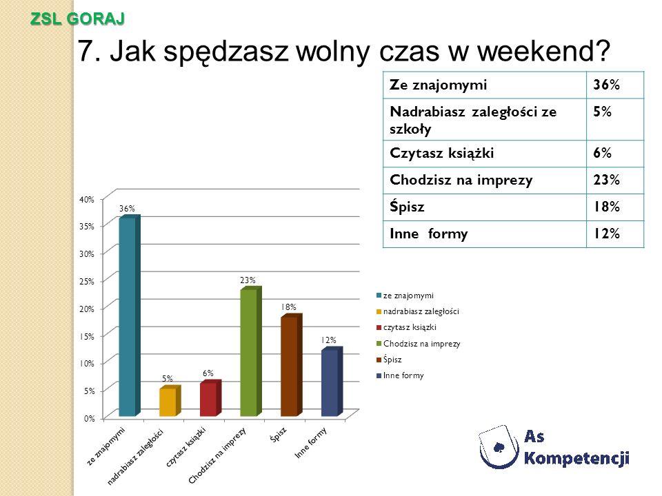 7. Jak spędzasz wolny czas w weekend