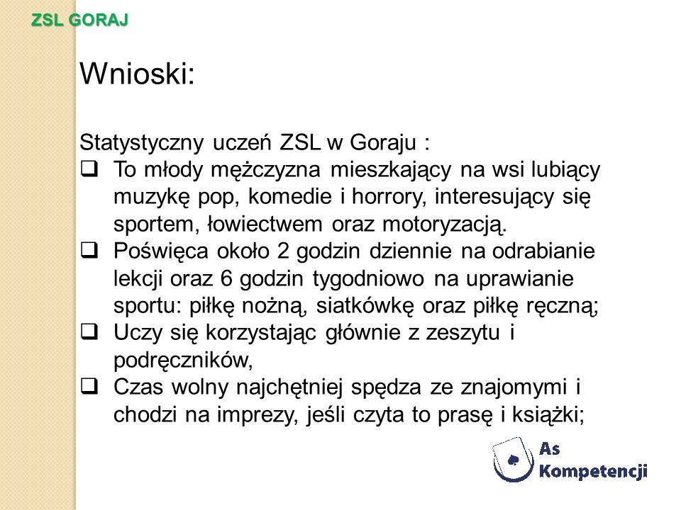 Wnioski: Statystyczny uczeń ZSL w Goraju :