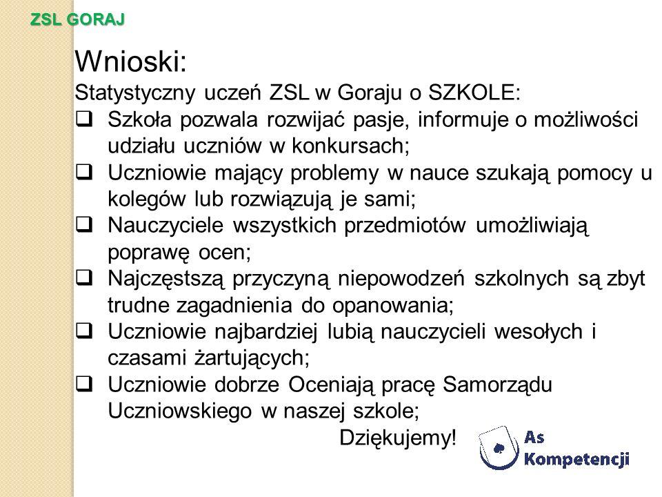 Wnioski: Statystyczny uczeń ZSL w Goraju o SZKOLE: