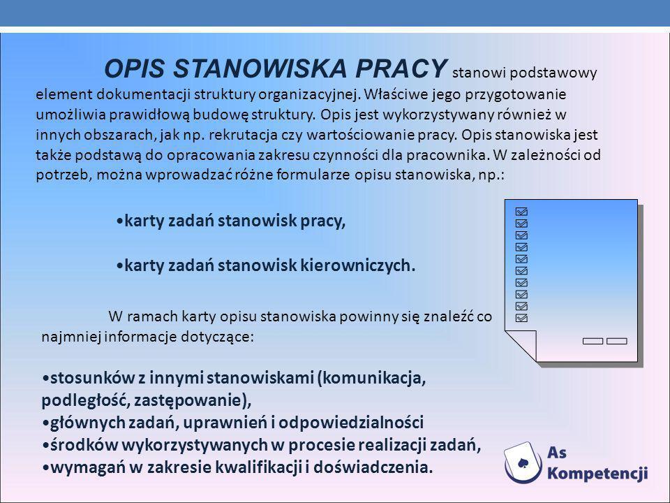 OPIS STANOWISKA PRACY stanowi podstawowy element dokumentacji struktury organizacyjnej. Właściwe jego przygotowanie umożliwia prawidłową budowę struktury. Opis jest wykorzystywany również w innych obszarach, jak np. rekrutacja czy wartościowanie pracy. Opis stanowiska jest także podstawą do opracowania zakresu czynności dla pracownika. W zależności od potrzeb, można wprowadzać różne formularze opisu stanowiska, np.: