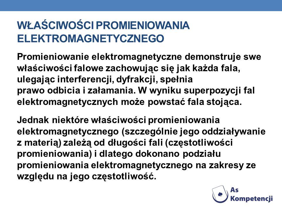 Właściwości promieniowania elektromagnetycznego